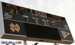 College Football Scoreboard wins in college football